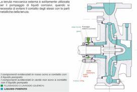 external mechanical seal